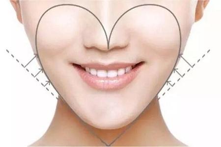 北京做自体隆鼻效果是永久性的吗