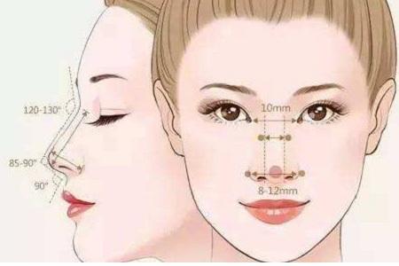 北京地区如何让鼻子变小