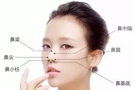 北京假体隆鼻手术价格